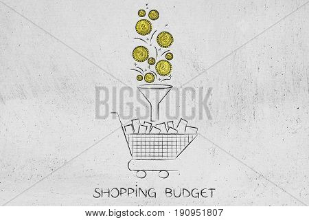 Golden Coins Dropping Into Funnel Above Shopping Cart