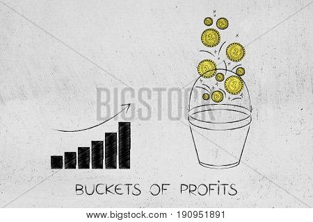 Positive Business Growth Stats Next To Bucket With Coins Dropping In