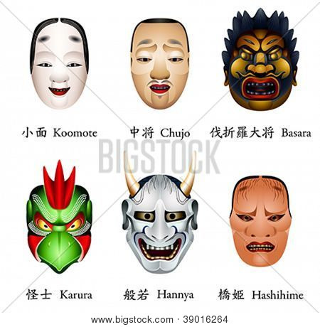 Japanese masks - koomote, chujo, basara, karura, hannya, hashihime