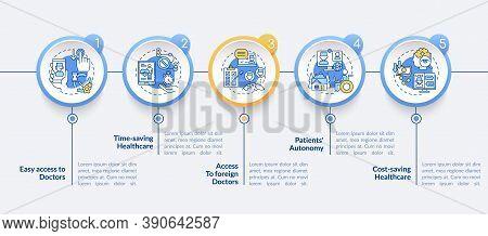 Telemedicine Benefits Steps Vector Infographic Template. Future Healthcare Presentation Design Eleme