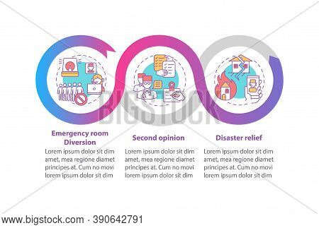 Telemedicine Pros Vector Infographic Template. Health Treatment Future System Presentation Design El