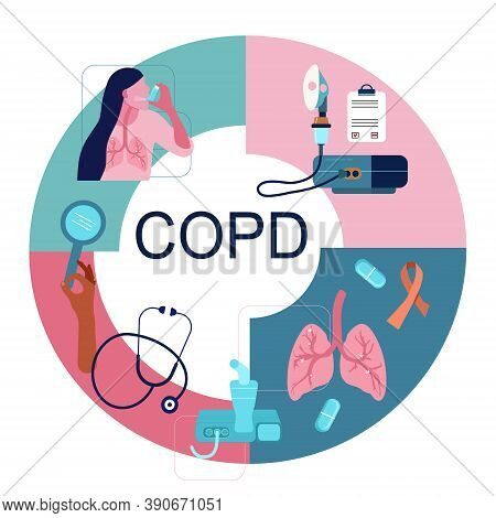 Copd Awareness Month.vector Infographic Illustration With Icons For Chronic Obstructive Pulmonary Di