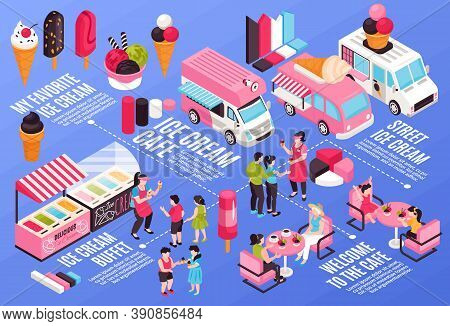Isometric Horizontal Infographics With Types Of Ice Cream Cafe Van Buffet Human Characters 3d Vector