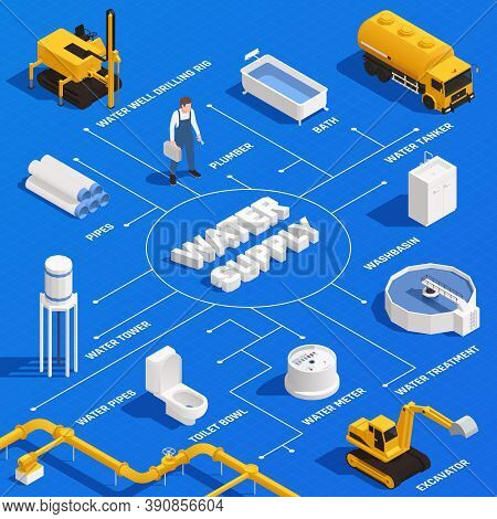 Water Supply Blue Background Isometric Flowchart With Well Drilling Rig Plumber Pipes Reservoir Tank