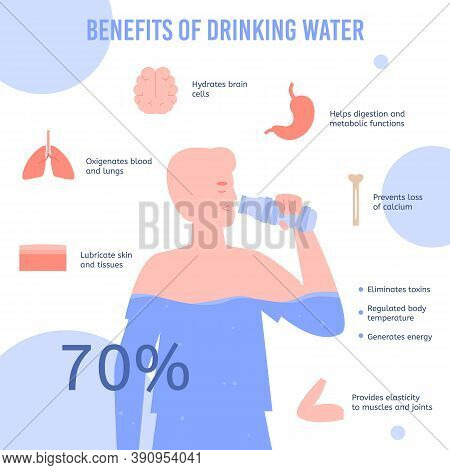Information Banner With Text About Benefits And Functions Of Drinking Water For People. Silhouette O