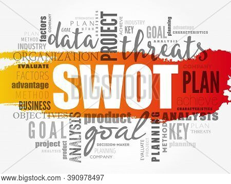 Swot Analysis (or Swot Matrix) Is An Acronym For Strengths, Weaknesses, Opportunities, And Threats W