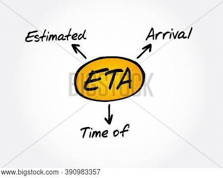 Eta - Estimated Time Of Arrival Acronym, Business Concept Background