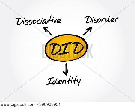 Did - Dissociative Identity Disorder Acronym, Medical Concept Background