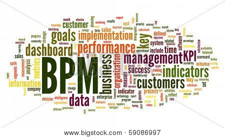 BPM business  performance management in word tag cloud on white background poster