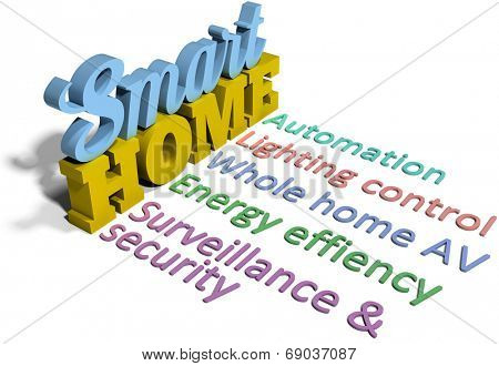 Smart home energy efficiency control technology word rows