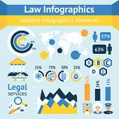 Law and justice business infographics layout design template with police judge court lawyer icons vector illustration poster