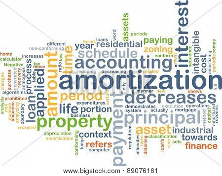 Background text pattern concept wordcloud illustration of amortization accounting