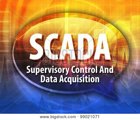 supervisory control and data acquisition essay Scada-supervisory control and data acquisition ieee paper 2017 scada-supervisory control and data acquisition ieee paper 2017  engineering research papers.