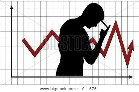 Man pondering the behavior of market