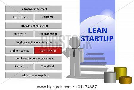 Lean management startup concept
