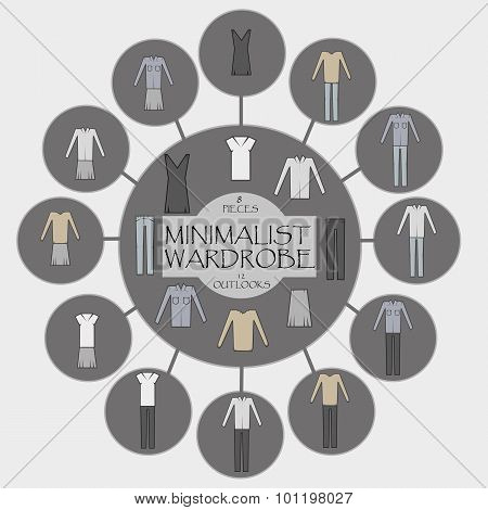 Minimalist wardrobe vector info graphic. 8 pieces and 12 outlooks. poster
