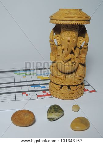 The Project Manager's God - Ganesha - Protecting The Project Plan