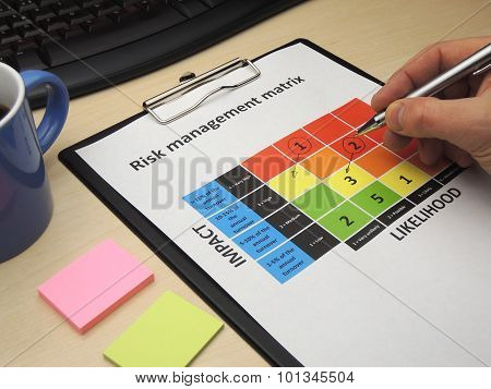 Identifying Critical Risk In A Risk Management Matrix