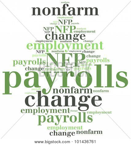 Non-farm Employment Change, Payrolls Or Nfp.