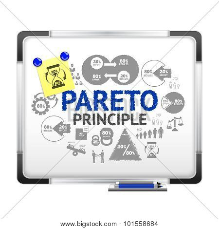 Pareto Principle Illustration