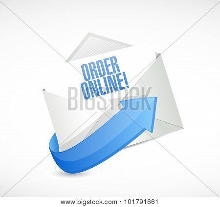 Order Online Mail Sign Concept