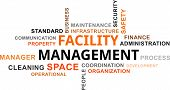 A word cloud of facility management related items poster