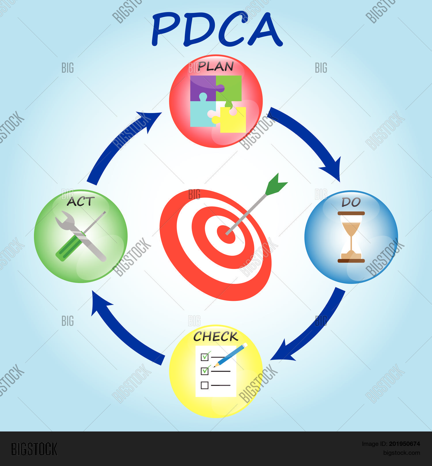 Pdca Diagram Plan Do Check Act Colorful Crystal Balls Including Icons Inside Jigsaw Sandglass