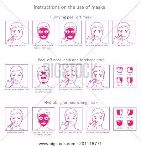 Three instructions for use face masks purifying peel-off mask, peel-off strip, hydrating mask.Template with place for your text.Isolated on white background.Easy to change colorLine style.Vector illustration.