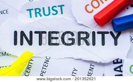Integrity Banner : consistency ,commitment ,reliability, trust ,competence ,sincerity poster