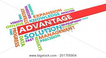 Advantage Word Cloud Concept Isolated on White