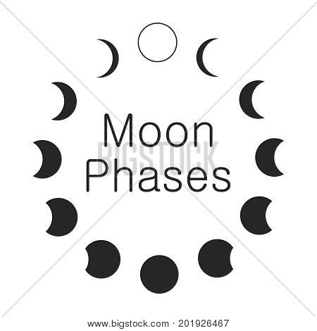 Moon phases, astronomy icon set. Whole moon cycle from new to full moon, vector illustration