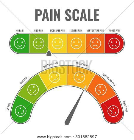 Pain Scale. Horizontal Gauge Measurement Assessment Level Indicator Stress Pain With Smiley Faces Sc