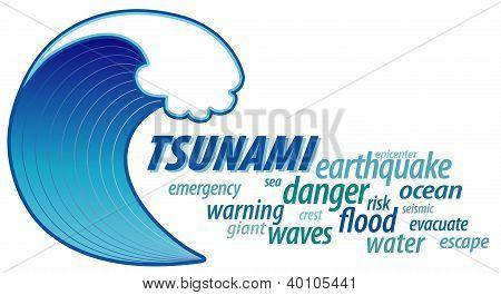 Tsunami Giant Wave, Word Cloud