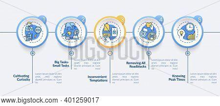 Beating Procrastination Vector Infographic Template. Curiosity, Roadblocks Presentation Design Eleme