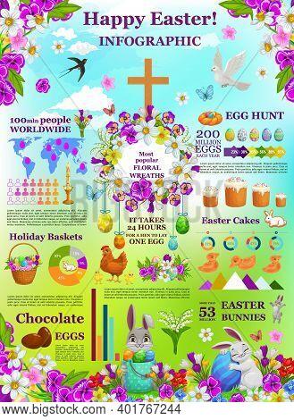 Easter Holiday Infographics, Celebration Statistics On World Map, Egg Hunt And Easter Bunny Informat