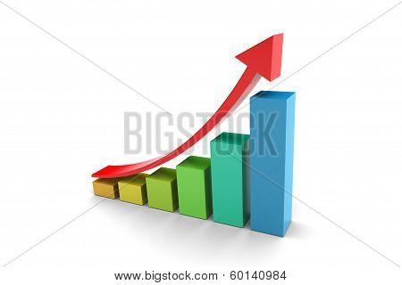 Upward Trend Barchart