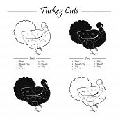 Turkey meat cut scheme in black and white style - bitmap poster