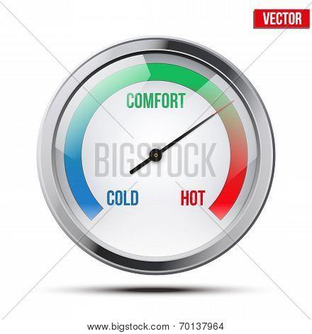 Indicator meter of comfort.