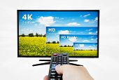 4K television display with comparison of resolutions. Remote control in hand poster