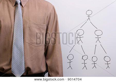 Man Explaining Human Hierarchy