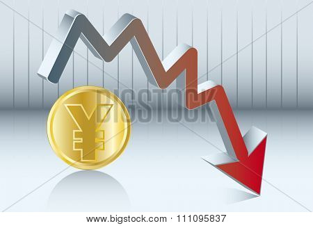 Yen is going down. Diagram of the value of yen or Nikkei which goes down