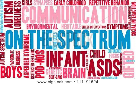 On The Spectrum word cloud on a white background. poster