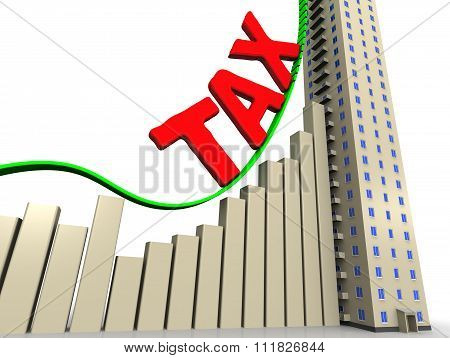 The graph of growth of real estate tax