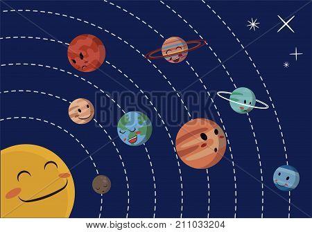 Solar system diferent planets stars and satellites