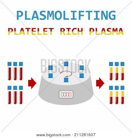 Platelet rich plasma. Plasmolifting modern method of treatment of PRP. Test tube with blood and centrifuge. Vector illustration.