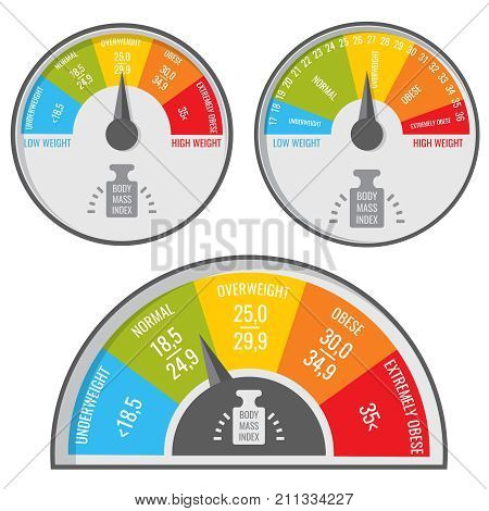 Index body mass, bmi medical and fitness chart. Vector weight indicator. Body weight index, healthy and unhealthy illustration