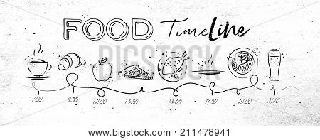 Timeline on food theme illustrated time of meal and food icons drawing with black lines on dirty paper background