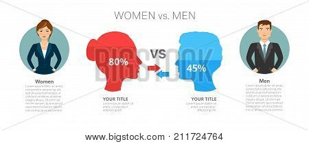 Men versus women infographic template with male and female profiles, percent marks, titles and sample text
