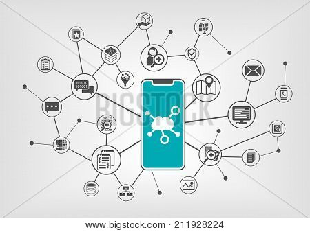 Cloud computing concept with connected cloud symbol displayed on frameless touchscreen of modern bezel free smartphone with various connected devices and data