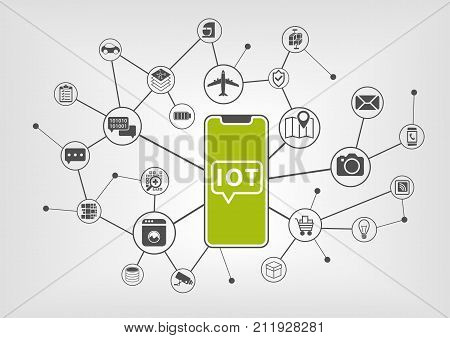 Internet of things concept with IOT text displayed on frameless touchscreen of modern bezel free smartphone with various icons of connected devices.
